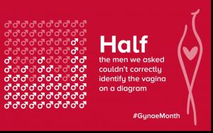 Campaña de cáncer ginecológico de mujeres.